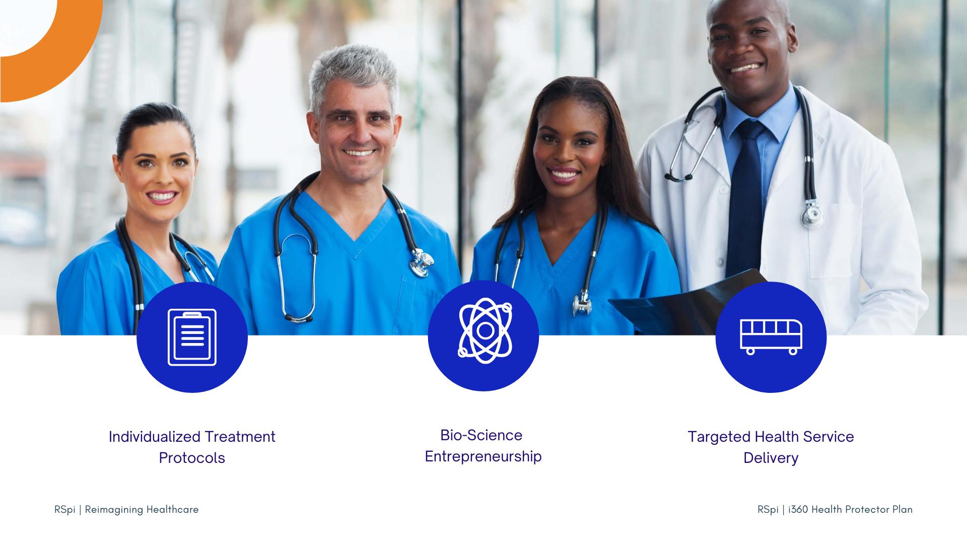 RS Pharmaceutical Innovations i360 Healt
