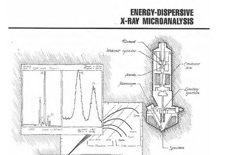 Technology Primer Energy Dispersive X-ra