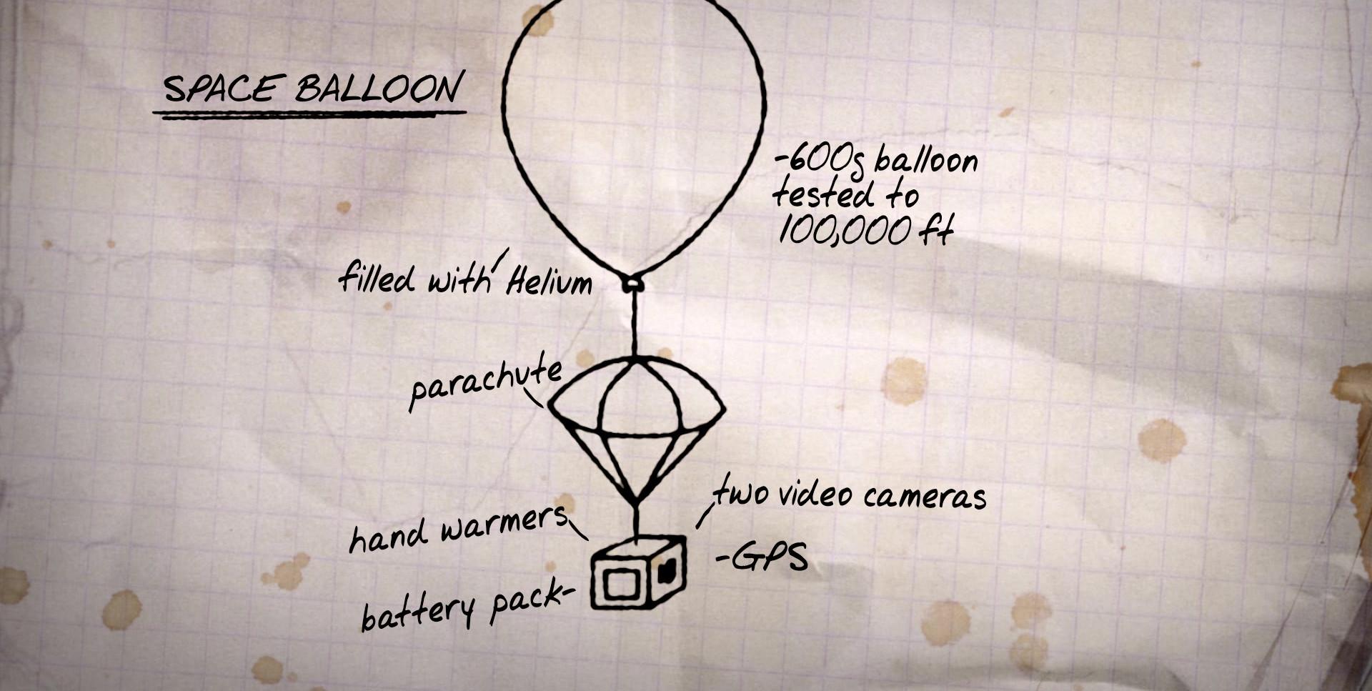 ballon.mp4
