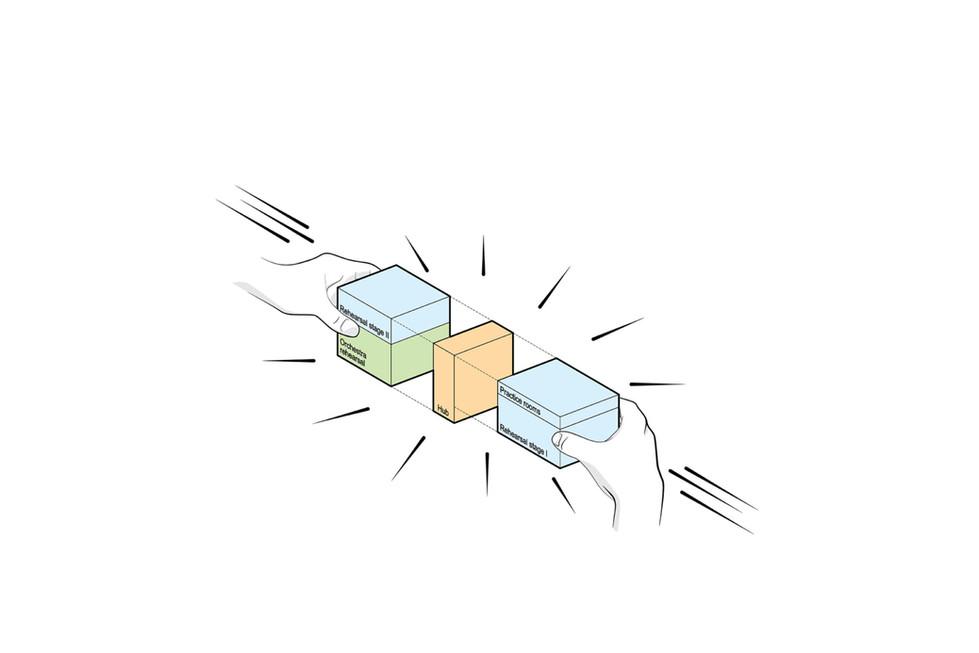 Diagramm Konzept Kompaktheit