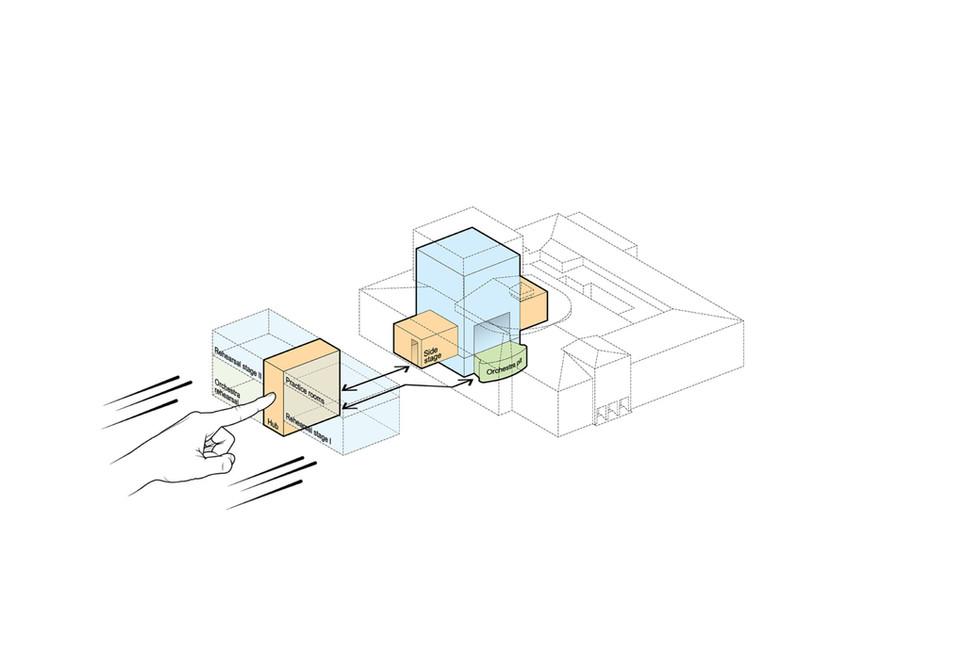 Diagramm Konzept Verbindung