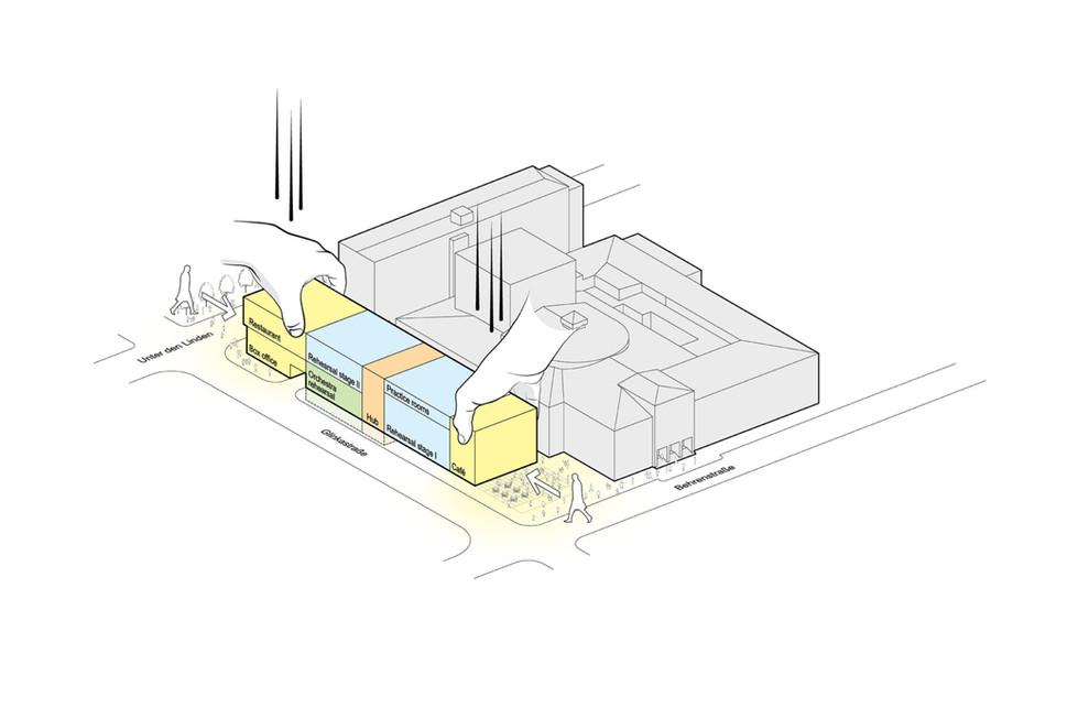 Diagramm Konzept Anordnung