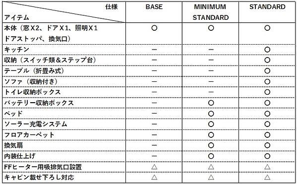 ナミレ仕様.jpg
