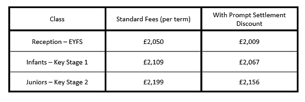 Fees Table 2020-2021.png