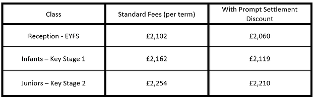 Fees Table 2021-2022.png