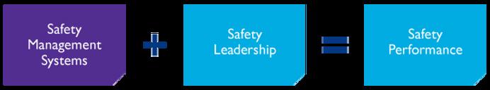 Safty Leadership