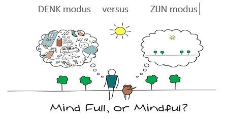 mindfulness denk en zijn modus therapie