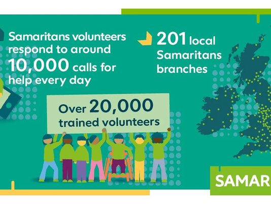 Jogging 30k for Samaritans