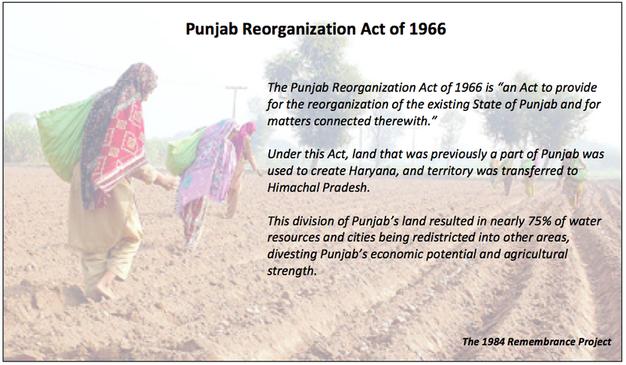 Punjab Reorganization Act of 1966.png