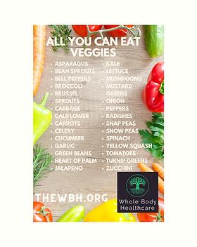Veggie List.png