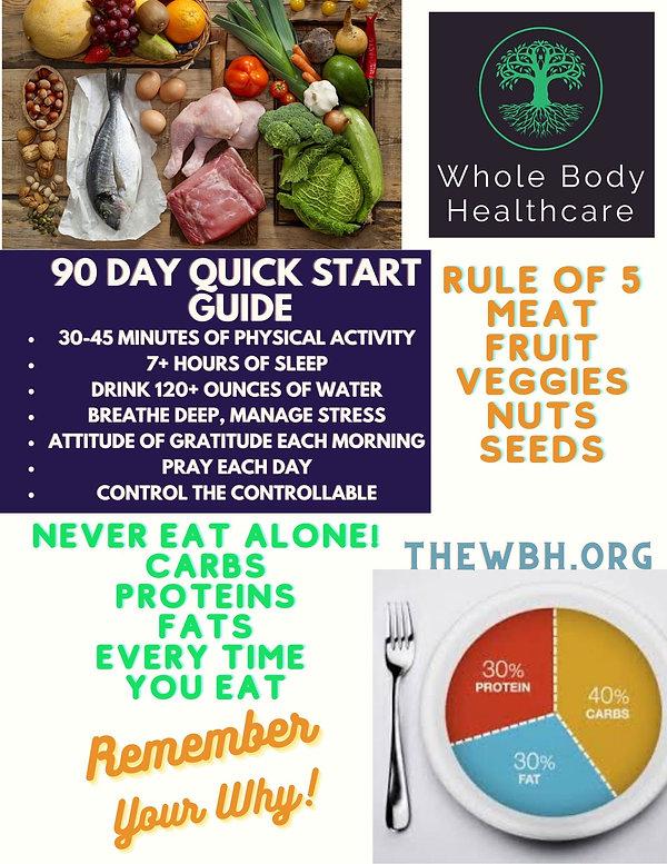 90 Day Quick Start Guide.jpg
