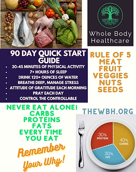 90 Day Quick Start Guide.png