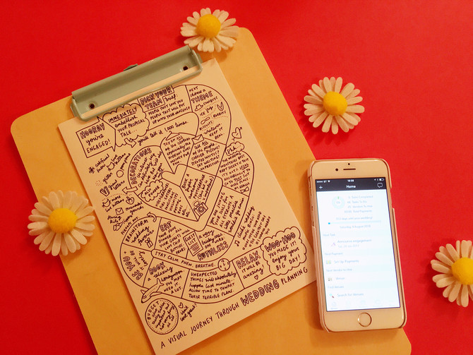 7 Phone Apps and Websites to Make Your Wedding Planning Easier!