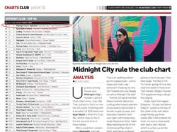 No.1 Upfront Club Chart