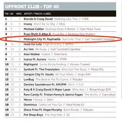 No.3 Upfront Club Chart