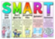 SMART-eSafety-Poster1 (1).jpg