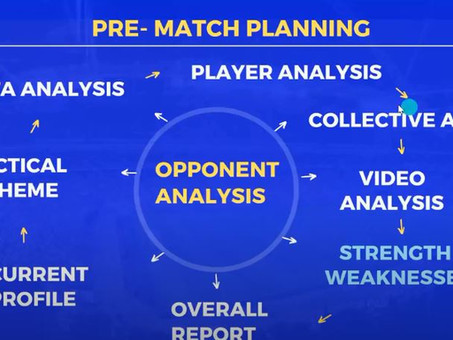 HOW TO PLAN FOR YOUR OPPONENT ?