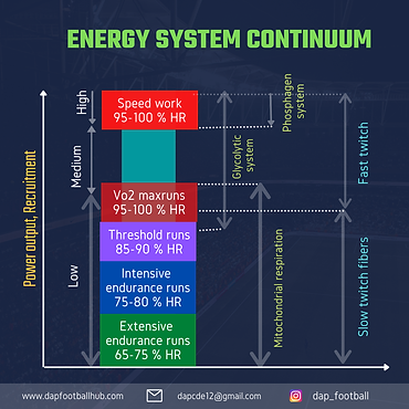 energy system contunuum png.png