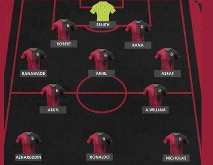 BENGALURU UNITED VS BHAWANIPORE FC TACTICAL ANALYSIS