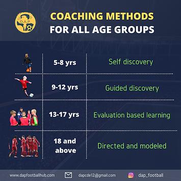 coaching method png.png