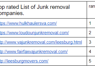 Local Junk removal in Ashburn VA