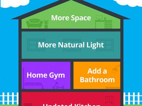2020 Homeowner Wish List [INFOGRAPHIC]