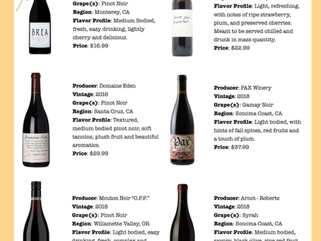 Thanksgiving Wine Guide