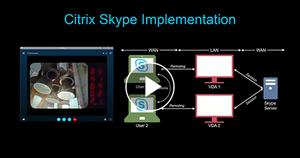 Citrix Skype Implementation