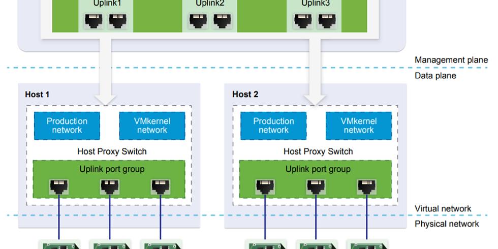 VMware vSphere: Switch Distribuiti
