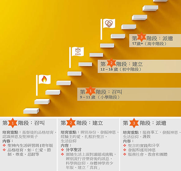 Star Chaser Leaflet diagram.jpg