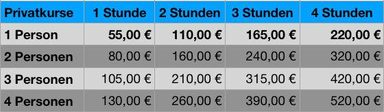 PrivatkurspreisePowderworld1+2+3+4.jpg