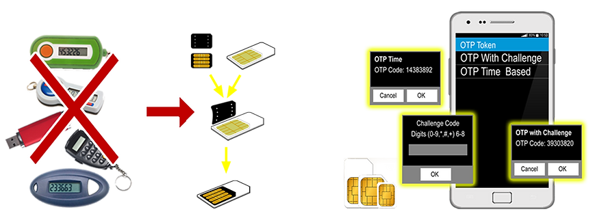 OTP Token For Online Banking.  Secure Element Mobile Token . ​ Security of hardware token + convenience of app (software) token.