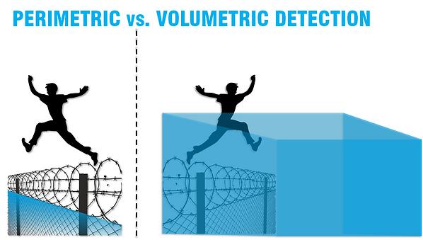Perimetric vs Volumetric Detection.png