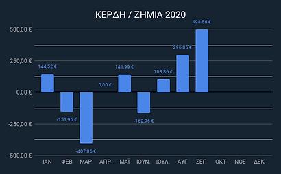 ΚΕΡΔΗ _ ΖΗΜΙΑ 2020 (1).png