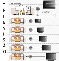 TV em ambientes