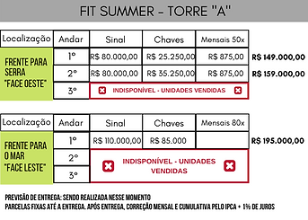 Tabela Valores FIT Summer - BLOCO _A_ (8