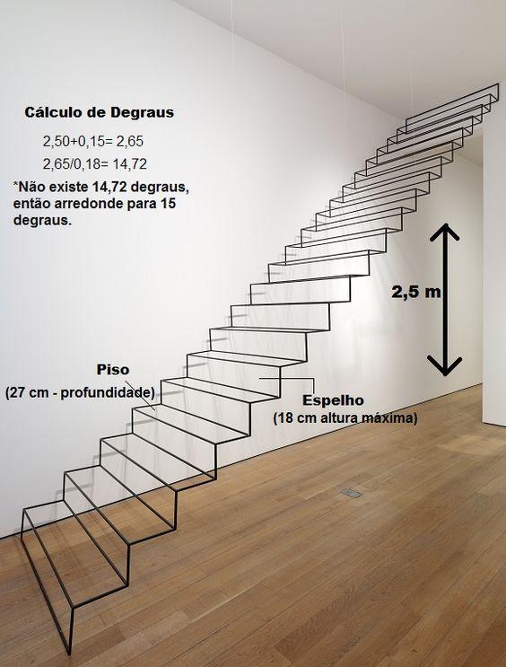 Padronize sua escada!