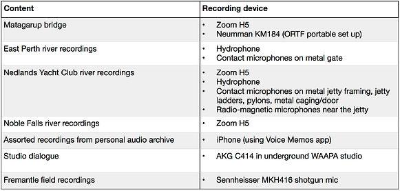 field recording.jpg