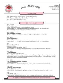 Peta Moore Artist CV