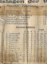 Rangschikking KAVD 21 januari 1935 - kra