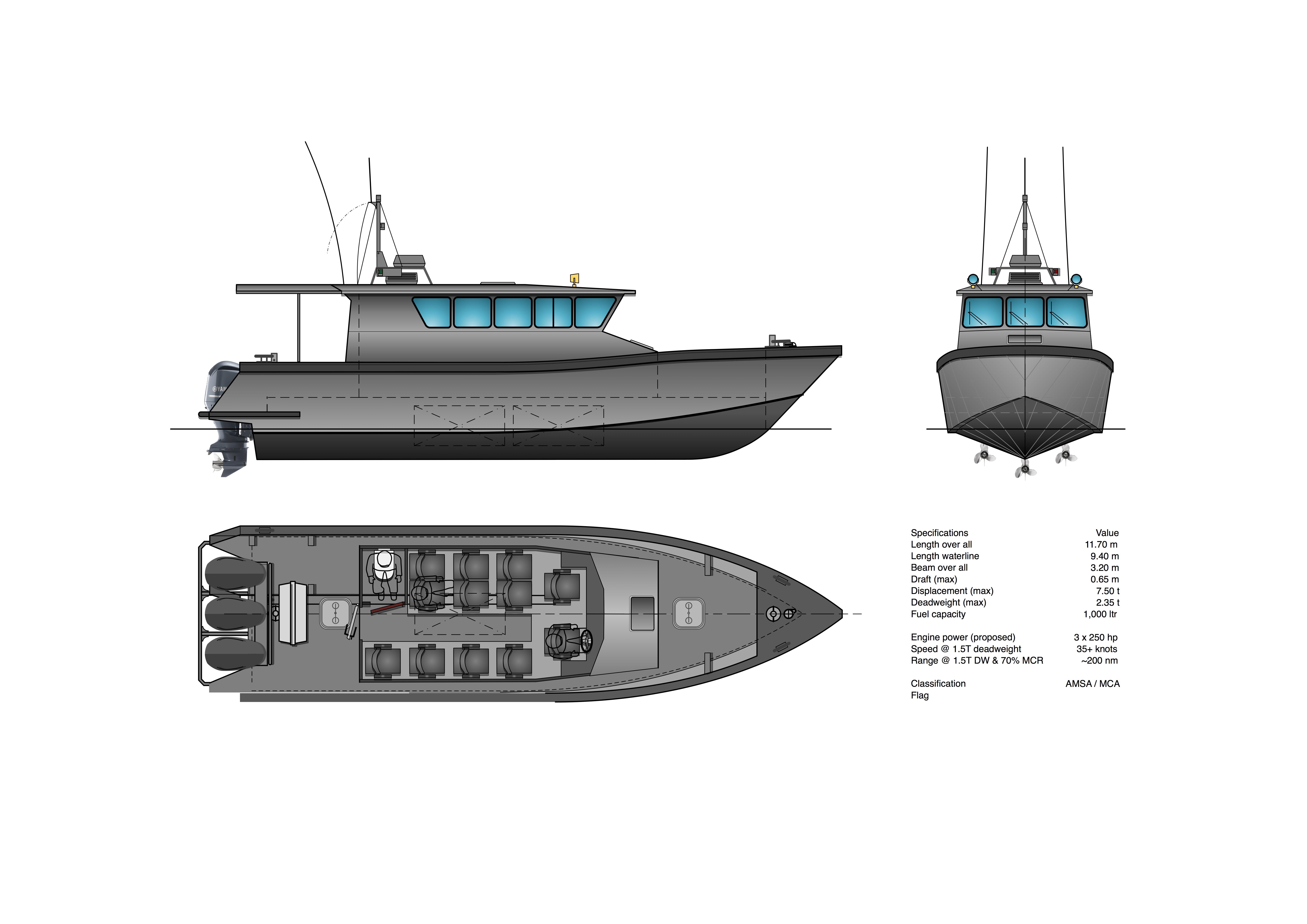 OM1200 Fast Patrol Vessel.jpg