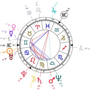 J'ai testé une séance d'astrologie en ligne !