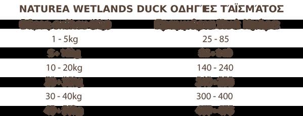 DuckFeedingTable.png