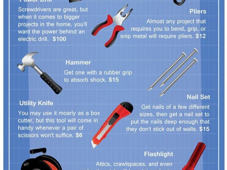 Essential Tools Every Homeowner Needs