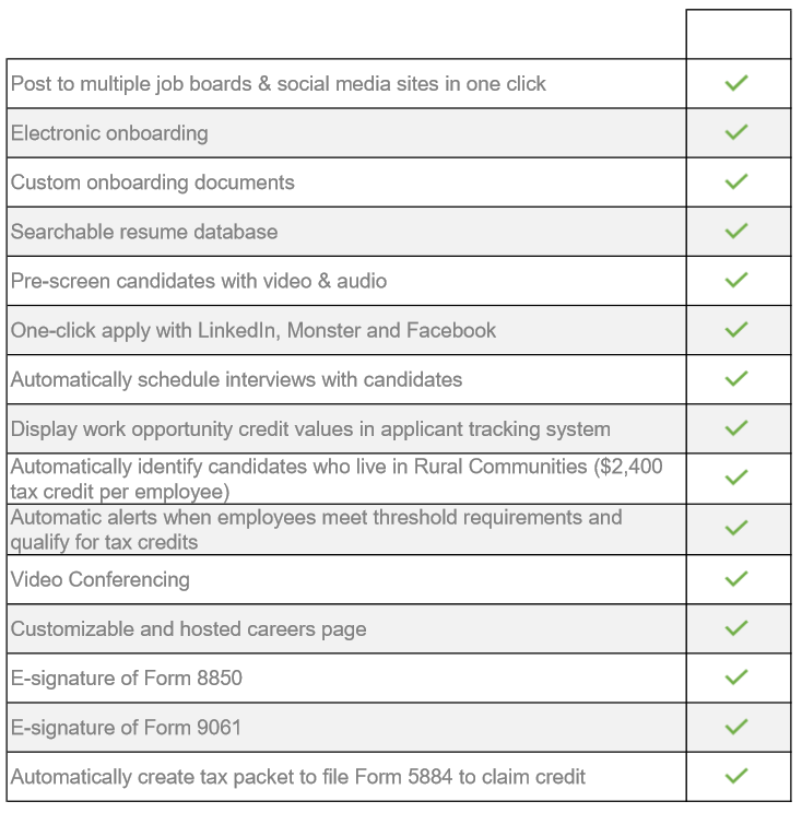 937 Get Hired's Features