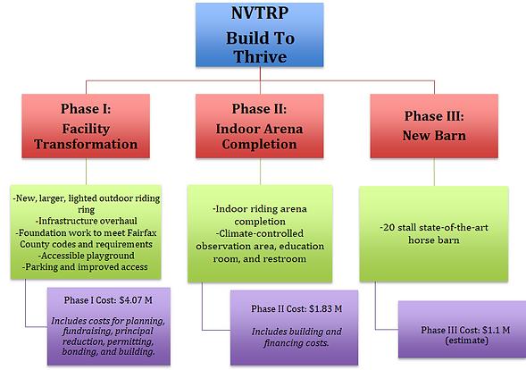 CC Chart.png