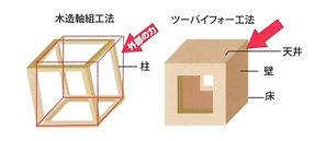 2×4.jpg
