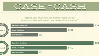 GearHaiku #144 Making A Case for iPhone 6 Case