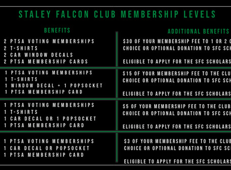 New Membership Levels