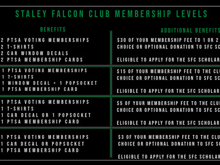 New Membership Levels